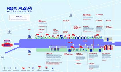 Plan de Paris plage au bassin de la Villette